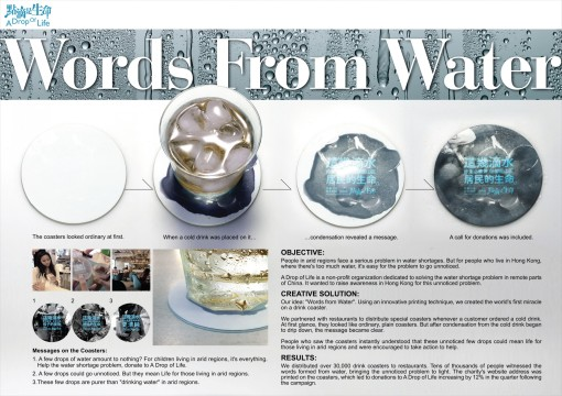 words from water